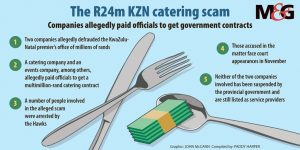 Corruption-accused caterer appointed to KZN economic development tender panel